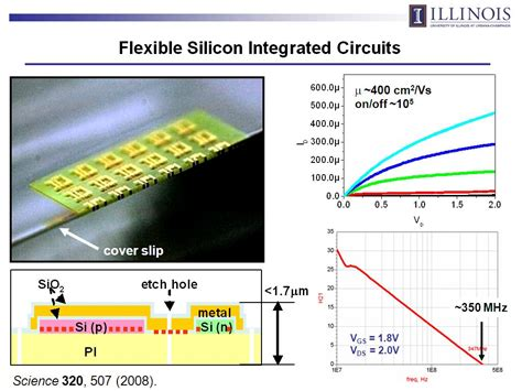 optical integrated circuits by nishihara optical integrated circuits nishihara pdf 28 images optical integrated circuits hiroshi