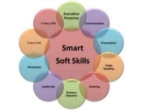 setting up a career foundation soft skills alstntec