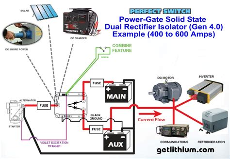 sure power industries battery isolator wiring diagram dual