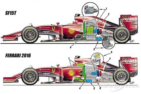Mgu K Ferrari by F1 Articoli Le Voci Che Corrono 2 0 Pagina 13