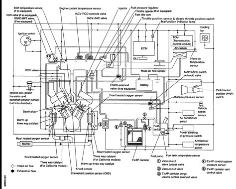 nissan frontier wiring diagrams auto electrical