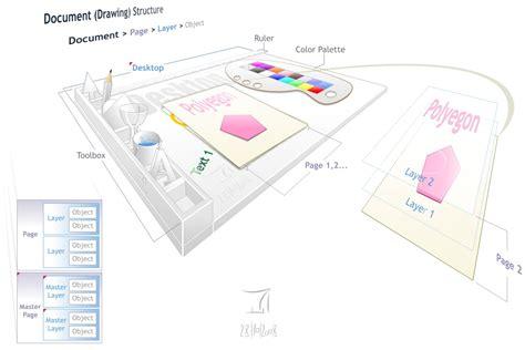 corel draw x5 layers 3d archives ahmad ajlouny
