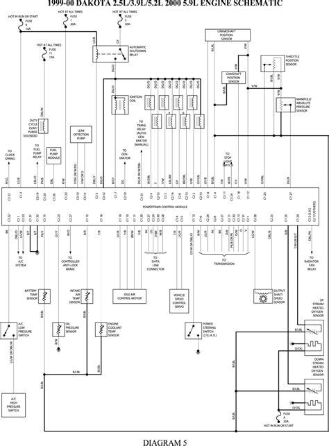 dodge dakota wiring diagrams dodge dakota distributor