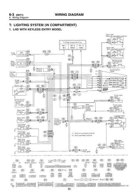 wiring diagram 2006 subaru legacy the wiring diagram