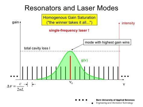 laser gain diodes laser basics