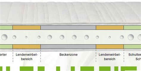 matratzen bonn bodyscan liege systeme k 246 ln bonn