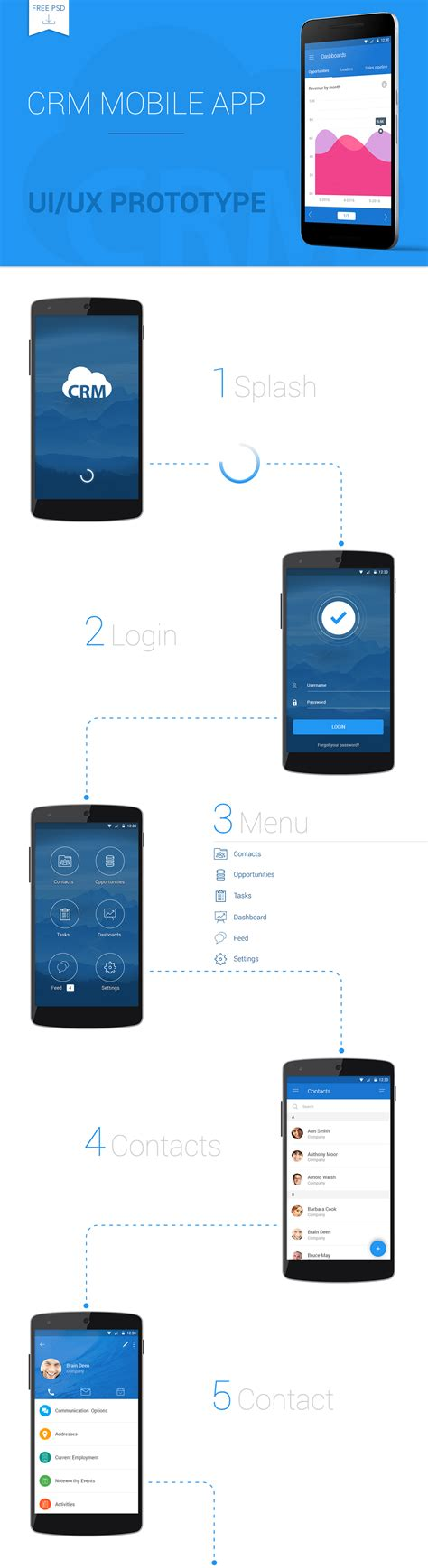 mobile app template psd free crm mobile app psd template free design resources