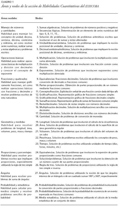 Resumen 2 Años De Vacaciones by 218 Nico Matem 195 161 Ticas A 195 177 Os De Trabajo 2 Patr 243 N Hojas De
