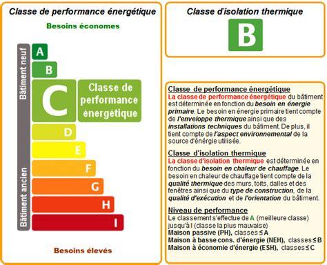 Ges Et Classe énergie 5228 by Classe Energetique D D Finition De Classe Nerg Tique Tv