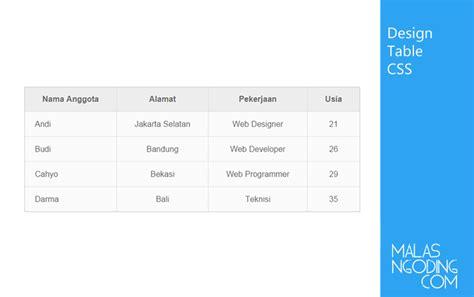 membuat layout web dengan css dreamweaver membuat design table bergaya elegan dengan css malas ngoding
