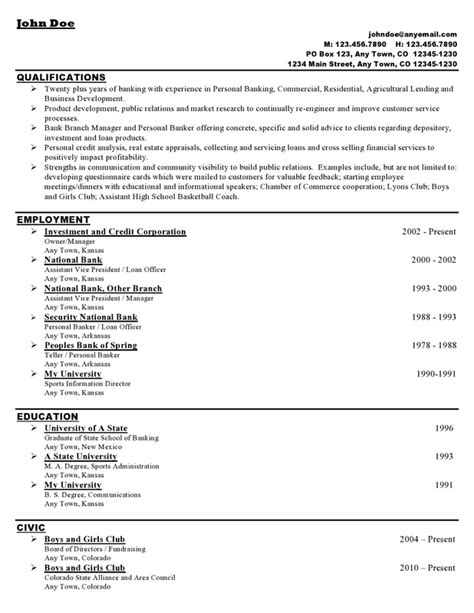 resume prices