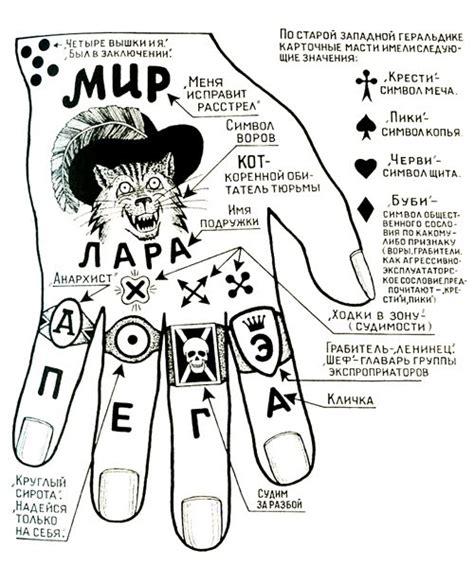 vory v zakone tattoos miscellaneous subject my try in vor v zakone