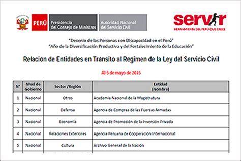 danilo promulga nueva ley de tr 225 nsito intrant nuevo ley del servicio civil servir autoridad nacional del