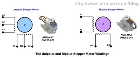 transistor bipolar e unipolar using transistor as a switch ermicroblog