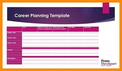 Career Map Template by Career Map Template Us Map Template Best