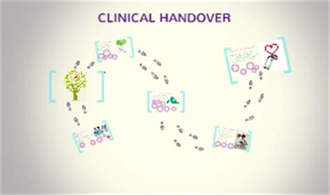 Clinical Handover By Sophie Newhouse On Prezi Clinical Handover Template