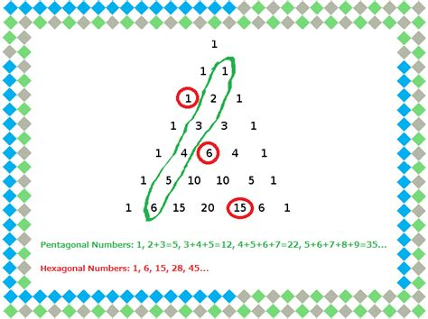 pattern of hexagonal numbers chapter 4 polygonal numbers and the pascal s triangle