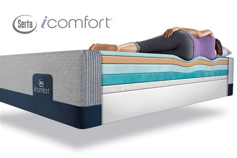 Serta Sleeper Choice Elite by Serta 174 Icomfort 174 Bluemax 3000 Elite Plush King Mattress