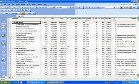 Excel Project Schedule Template by Project Schedule Template Masir