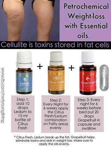 Petrochemical Detox Living Oils by Cellulite Recipe That Works Living Essential Oils