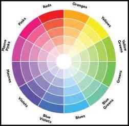 color wheel color schemes fresh 6 color schemes color wheel 6304