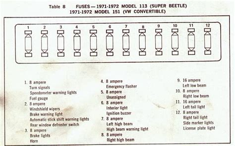 1973 Vw Beetle Fuse Box Wiring Diagram And Fuse Box Diagram