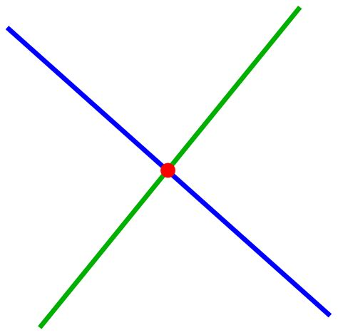 inter section intersection euclidean geometry wikipedia