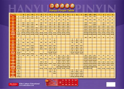 new year greetings hanyu pinyin pronunciation pinyin table books