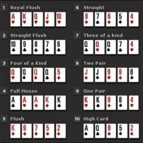 Texas Hold'em Poker Hand Rankings