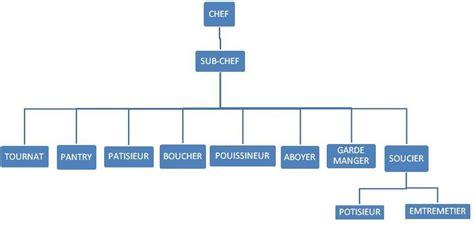 que es la cocina espacio de la gastronomia marzo 2012