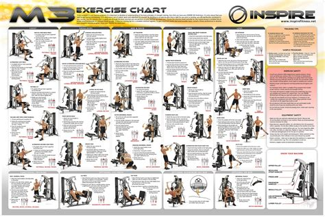 workout plan with machines goddess workout