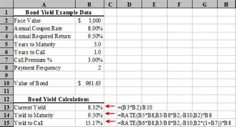 Microsoft Excel Bond Yield Calculations Tvmcalcs Com Yield To Maturity Excel Template