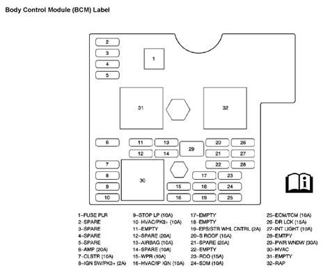 2007 Hhr Fuse Box Location Camizu Org