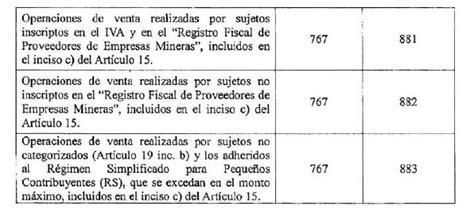 nomenclador clae f 883 infoleg ministerio de econom 237 a y finanzas p 250 blicas