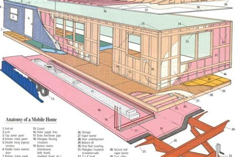 mobile home roofing ideas studio design gallery