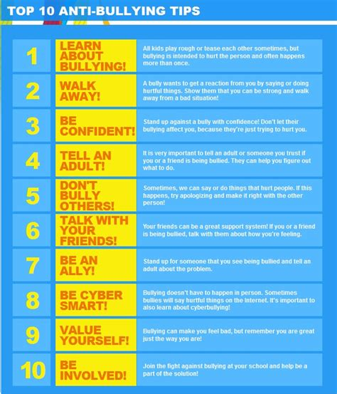 ten tips to prevent cyberbullying the anti bully blog top 10 anti bullying tips for kids and parents