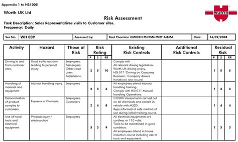 issue based risk assessment template 18 issue based risk assessment template table 2