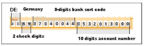 bank account country code deutsche bundesbank sepa the single payments area