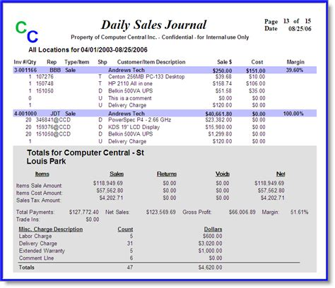 cost accounting reports sle accountant report sle 28 images how to write a