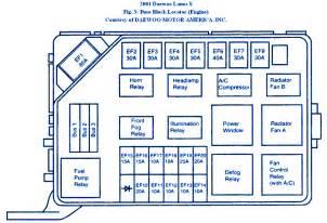 daewoo lanos 2001 electrical wiring diagram get free image