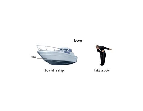 bow of a boat meaning bow1 2 noun definition pictures pronunciation and