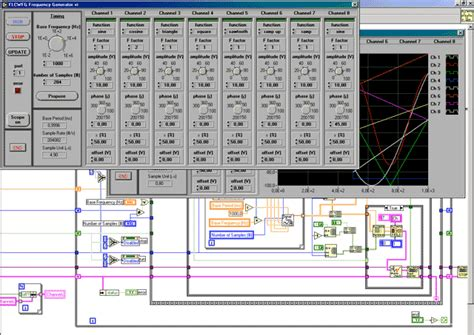 free download labview software full version labview library for multichannel high voltage arbitrary