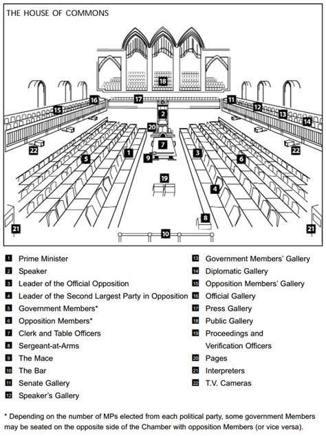 floor plan of house of commons house of commons floor plan house plans