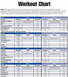 Olympic Weights Bench 38 Best Images About Weight Lifting Routines On Pinterest