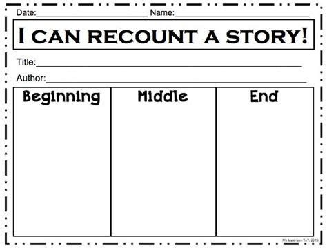 beginning middle end writing paper beginning middle end writing paper alfa img showing