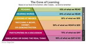 In 1969 dr edgar dale created the cone of learning this
