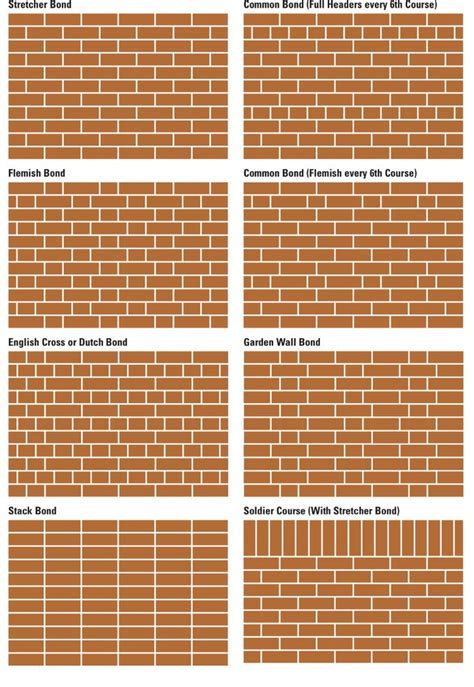 brick pattern fabric nz 25 best ideas about brick bonds on pinterest brick