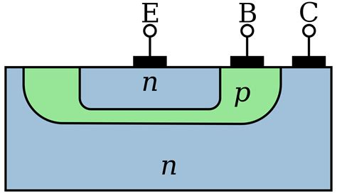 transistor bjt file npn bjt planar cross section svg wikimedia commons