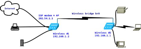 howto linux router howto connect two wireless router wirelessly bridge