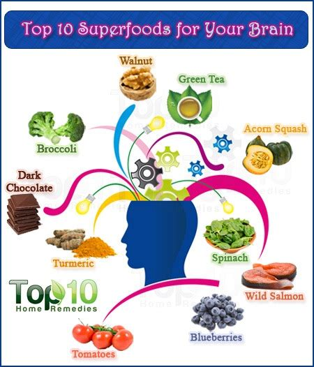 superfoods boost your health with superfoods books top 10 superfoods for your brain top 10 home remedies